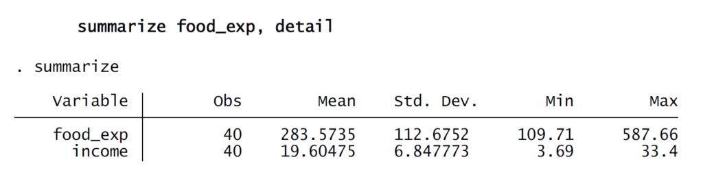 Summary statistics using Stata summarize command